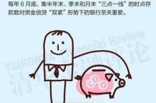 """【图片新闻】独家策划""""钱荒周年祭"""""""