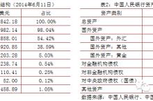 蔡喜洋:如何理解中国金融改革的逻辑?