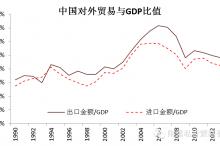 蔡喜洋:人民币国际化