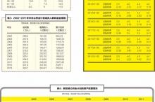 孙博:集中式综合社会保障及市场化运作:新加坡中央公积金制度借鉴与启示