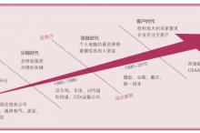 李博雷:超越交易重塑银行与客户关系