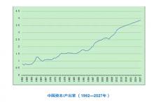 余永定:中国经济低速增长下的政策着力点