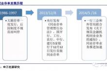 利率市场化系列报告之三--同业存单,利率市场化下银行负债 管理利器
