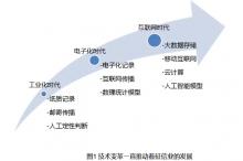 芝麻信用董事长井贤栋:互联网+大数据模式下的征信