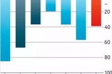 """中国""""黑色星期一"""":中国会爆发金融危机吗?"""