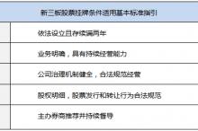 """解密美国OTC市场:中国""""新三板""""的最佳参照"""