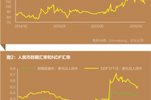 贬值恐慌消退助力股票市场反弹
