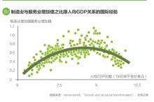 长期增长与结构转型