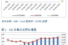 稳定汇率预期  推进国际化进程
