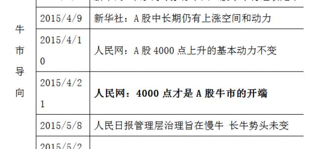 股市再暴跌!重温清华五道口18万字股市异常波动报告
