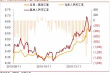 招商证券:2016人民币汇率快贬后归于平稳  港元脱钩美元概率极低