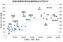 """朱丽洁、洪正阳:全球化的进退之间:""""中国制造""""商业模式的""""大航海""""时代"""