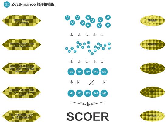 金融学科知识结构图