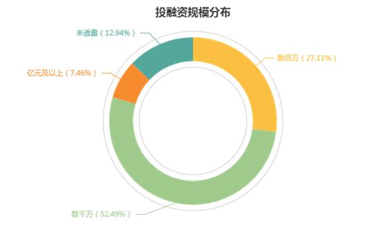 《中国第一份互联网金融投融资报告(2015)》发布