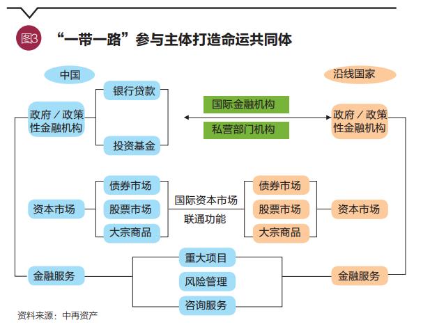 赵威:保险资产办理助力